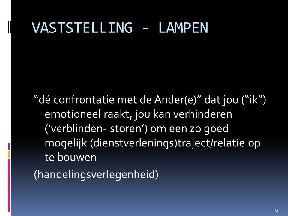 VASTSTELLING - LAMPEN
