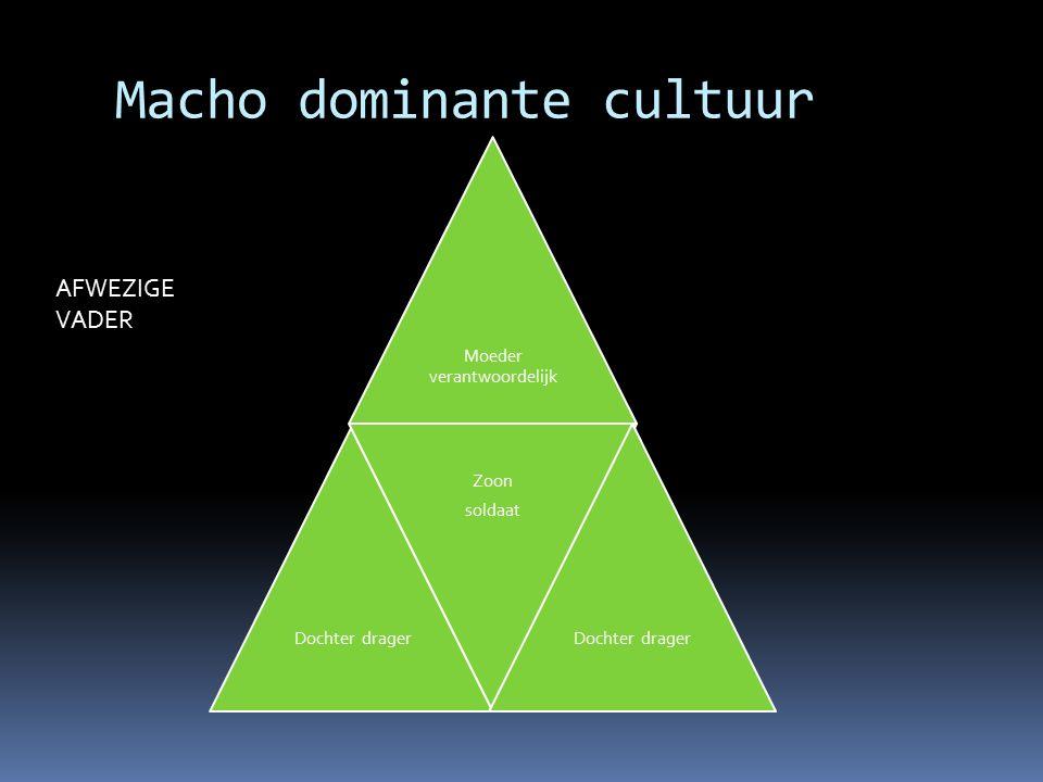 Macho dominante cultuur
