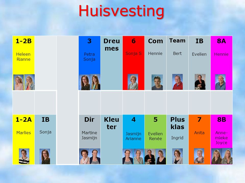 Huisvesting 1-2B 3 Petra Sonja Dreumes 6 Sonja S Com Hennie IB Evelien