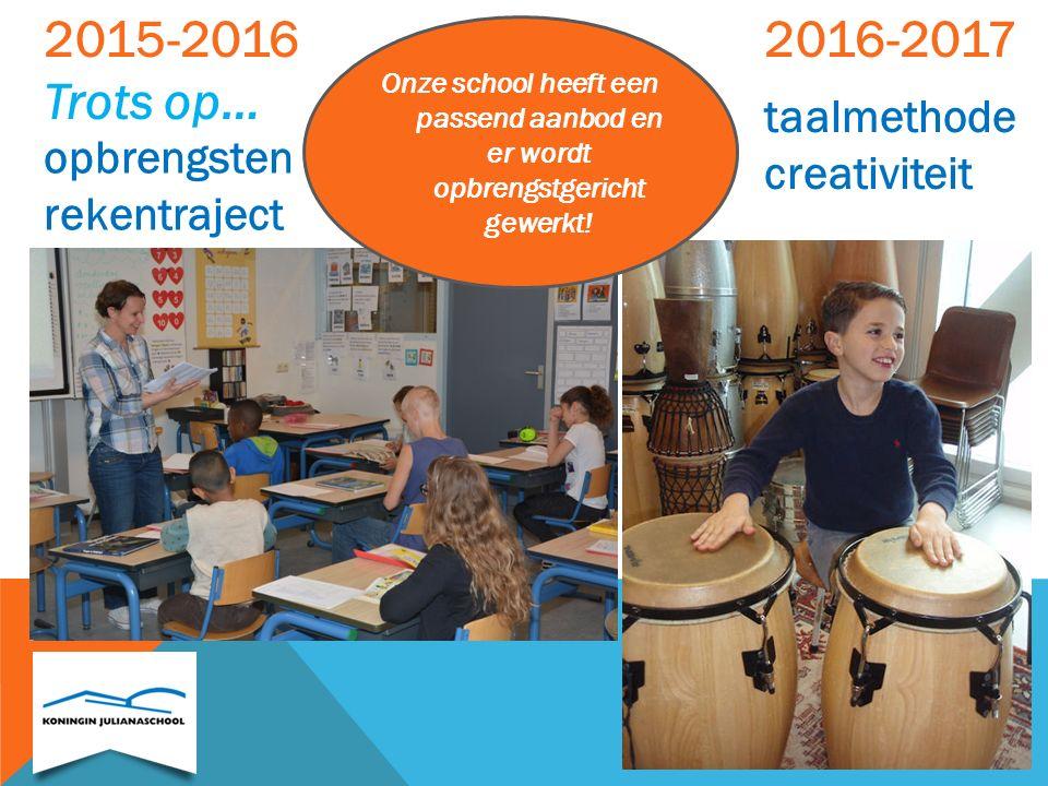 2015-2016 Trots op… 2016-2017 taalmethode creativiteit opbrengsten