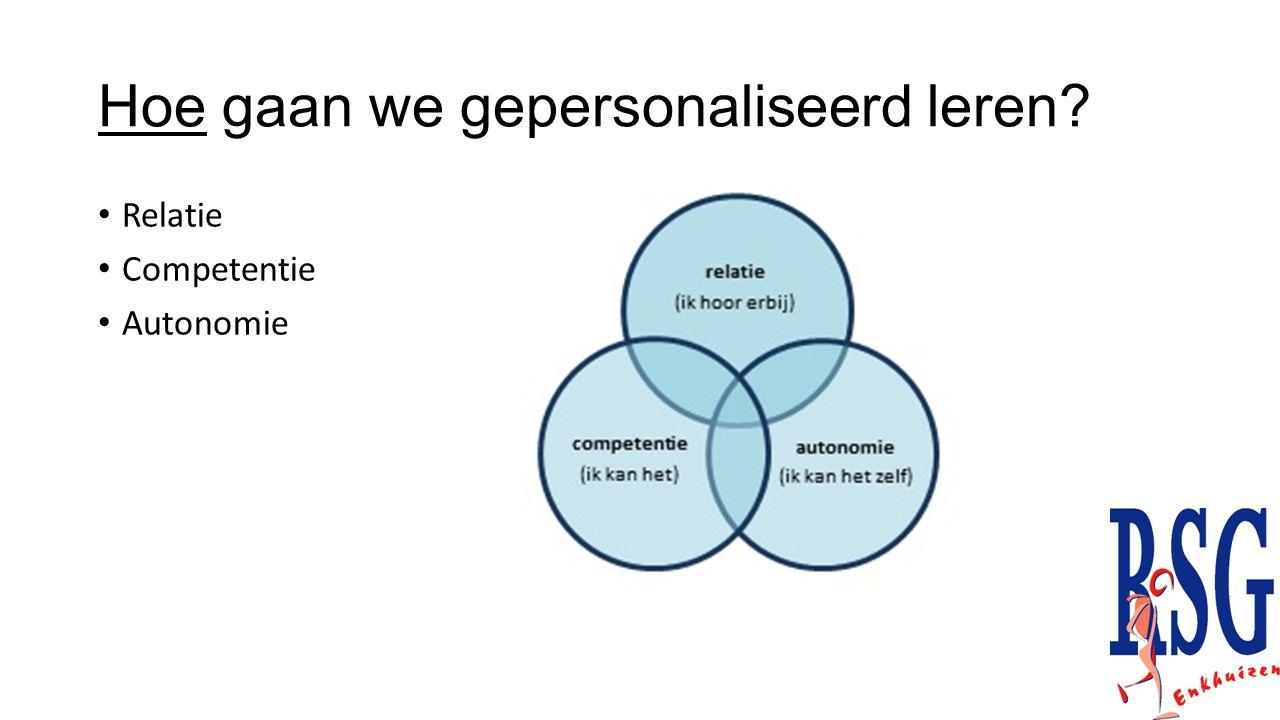 Hoe gaan we gepersonaliseerd leren