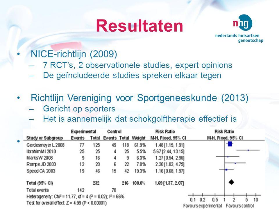 Resultaten NICE-richtlijn (2009)