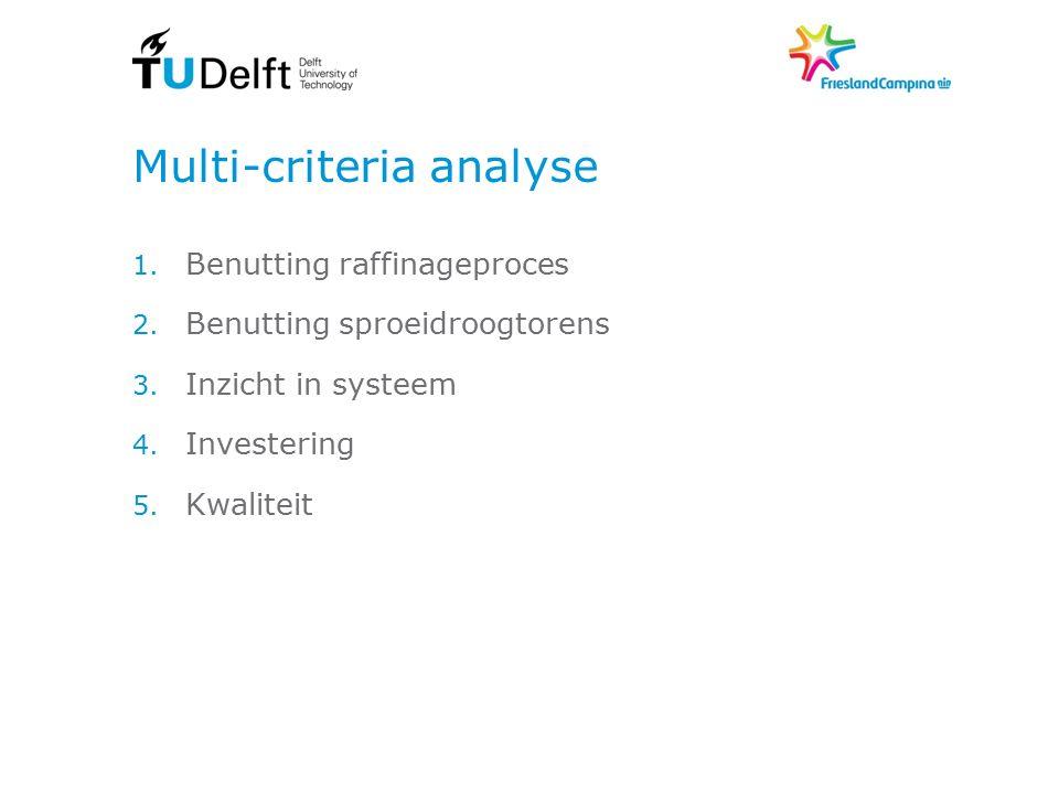Multi-criteria analyse