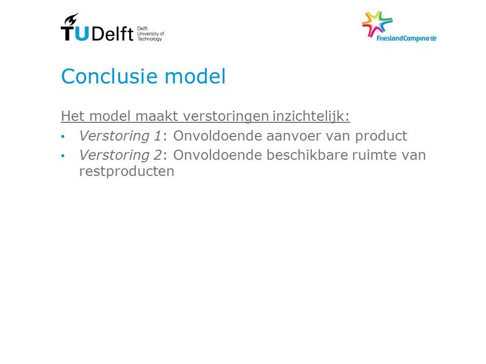 Conclusie model Het model maakt verstoringen inzichtelijk: