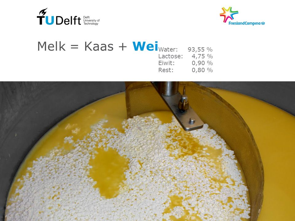 Melk = Kaas + Wei Water: 93,55 % Lactose: 4,75 % Eiwit: 0,90 %