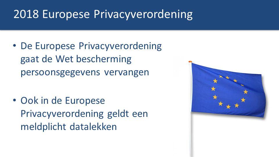 2018 Europese Privacyverordening