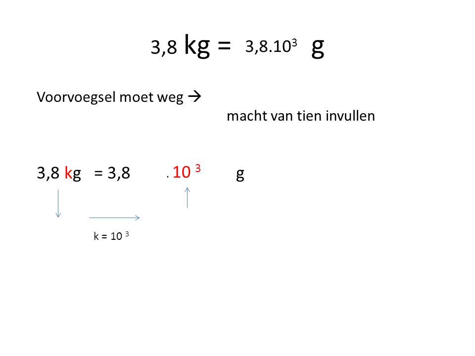 3,8 kg = g 3,8.103 3,8 kg = 3,8 g Voorvoegsel moet weg 