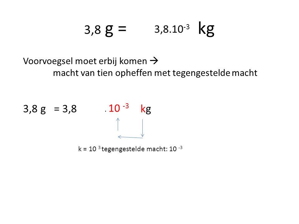 3,8 g = kg 3,8.10-3 3,8 g = 3,8 kg Voorvoegsel moet erbij komen 