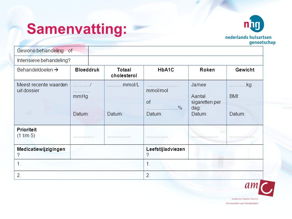 Samenvatting: Gewone behandeling of Intensieve behandeling
