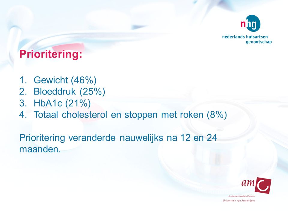 Prioritering: Gewicht (46%) Bloeddruk (25%) HbA1c (21%)
