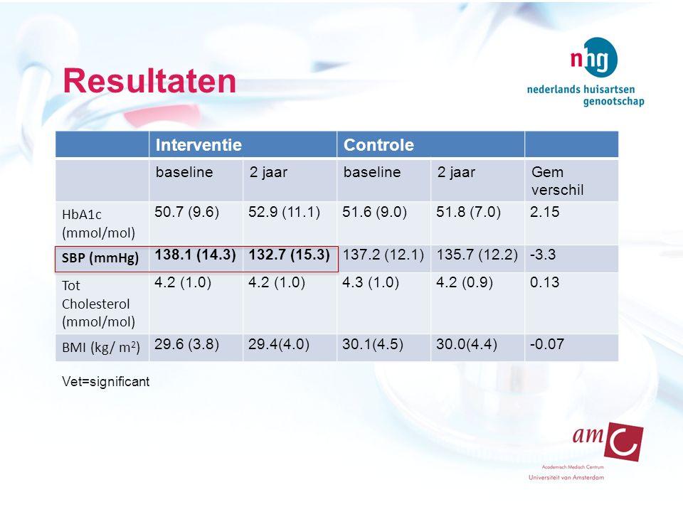 Resultaten Interventie Controle baseline 2 jaar Gem verschil