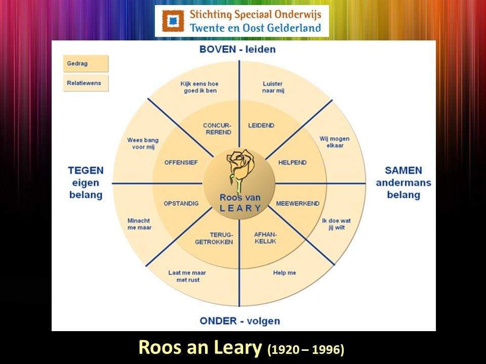 Roos an Leary (1920 – 1996)