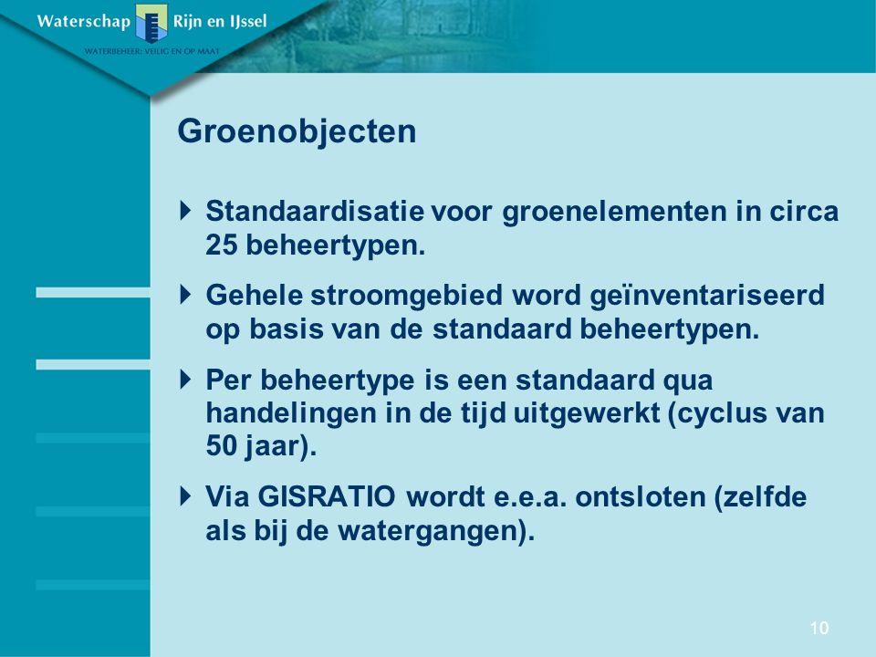 Groenobjecten Standaardisatie voor groenelementen in circa 25 beheertypen.