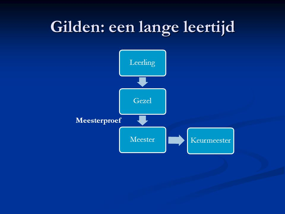 Gilden: een lange leertijd