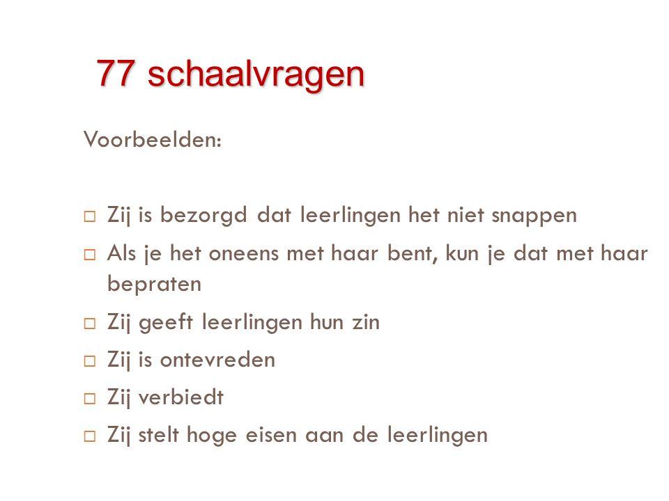 77 schaalvragen Voorbeelden: