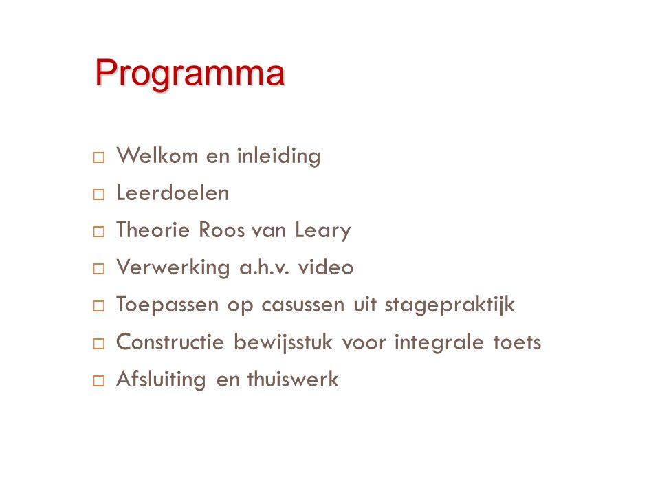 Programma Welkom en inleiding Leerdoelen Theorie Roos van Leary