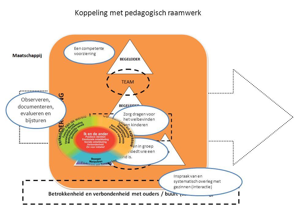 Koppeling met pedagogisch raamwerk