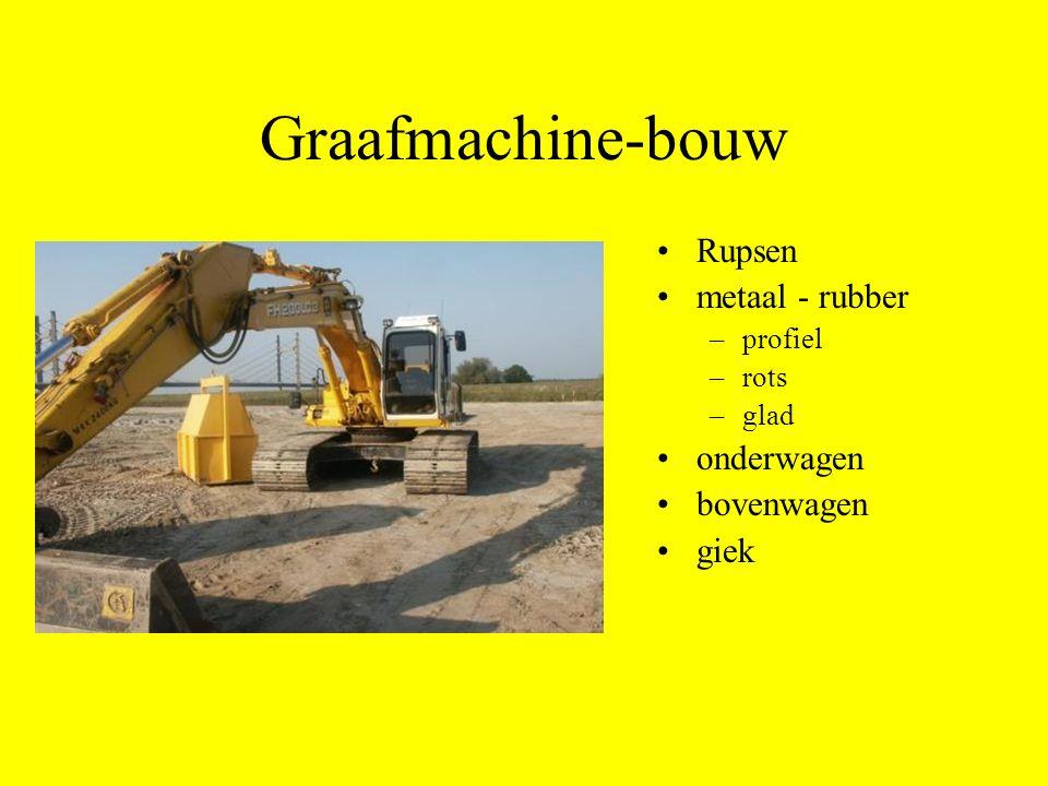 Graafmachine-bouw Rupsen metaal - rubber onderwagen bovenwagen giek