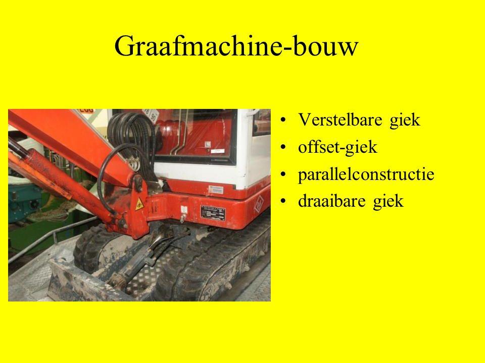 Graafmachine-bouw Verstelbare giek offset-giek parallelconstructie