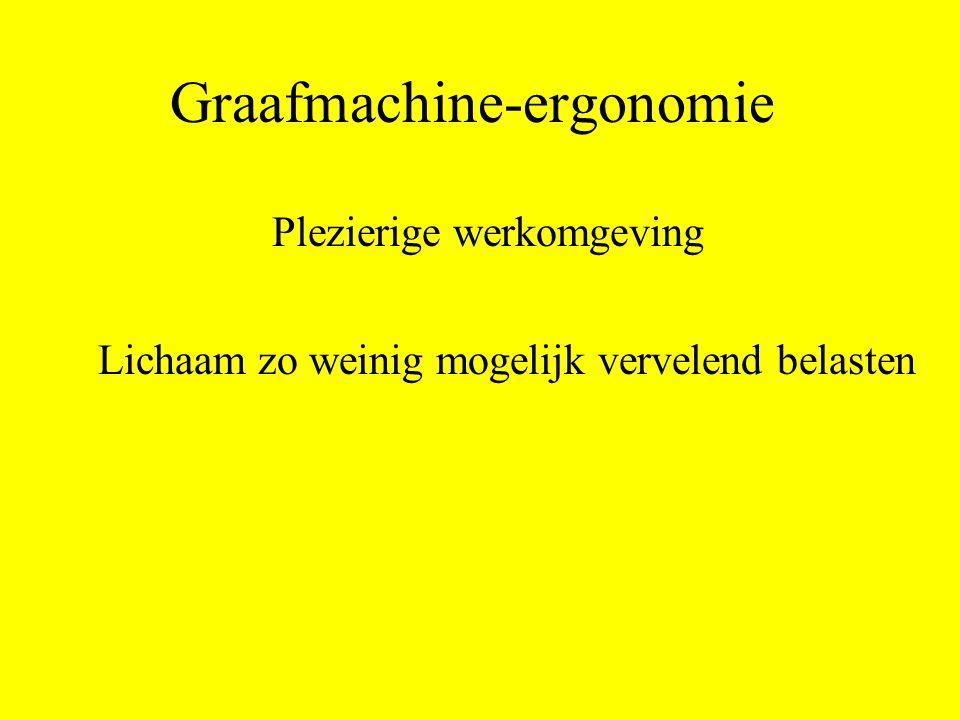 Graafmachine-ergonomie