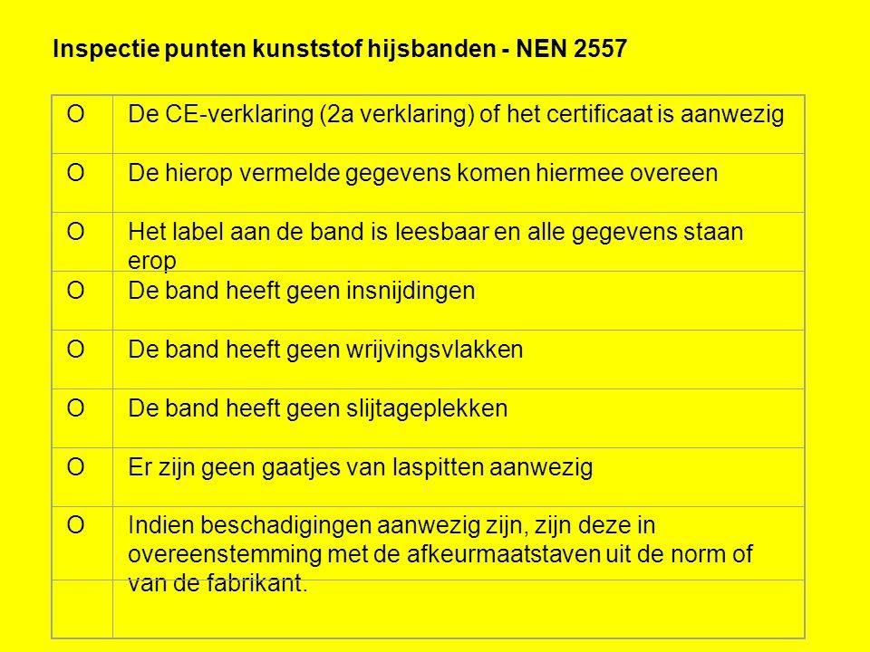 Inspectie punten kunststof hijsbanden - NEN 2557