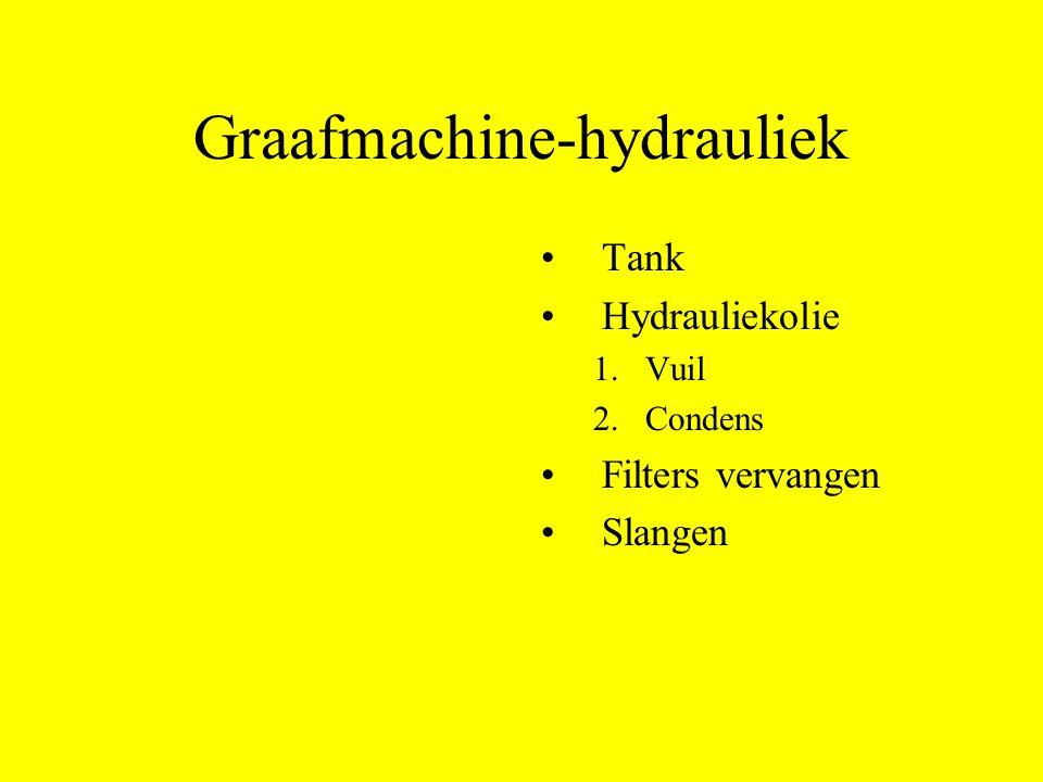 Graafmachine-hydrauliek