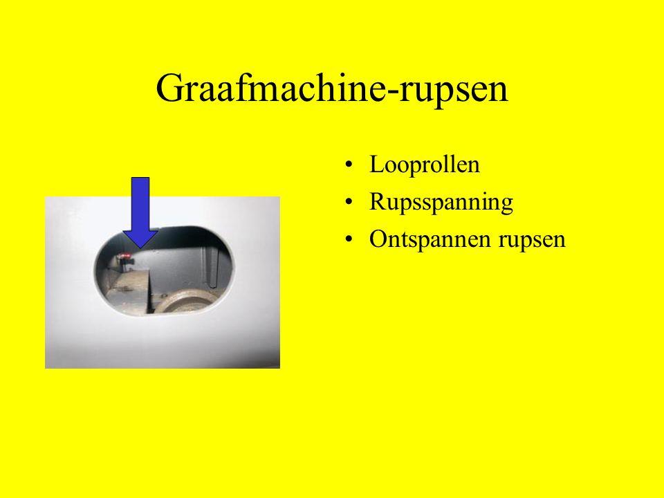 Graafmachine-rupsen Looprollen Rupsspanning Ontspannen rupsen