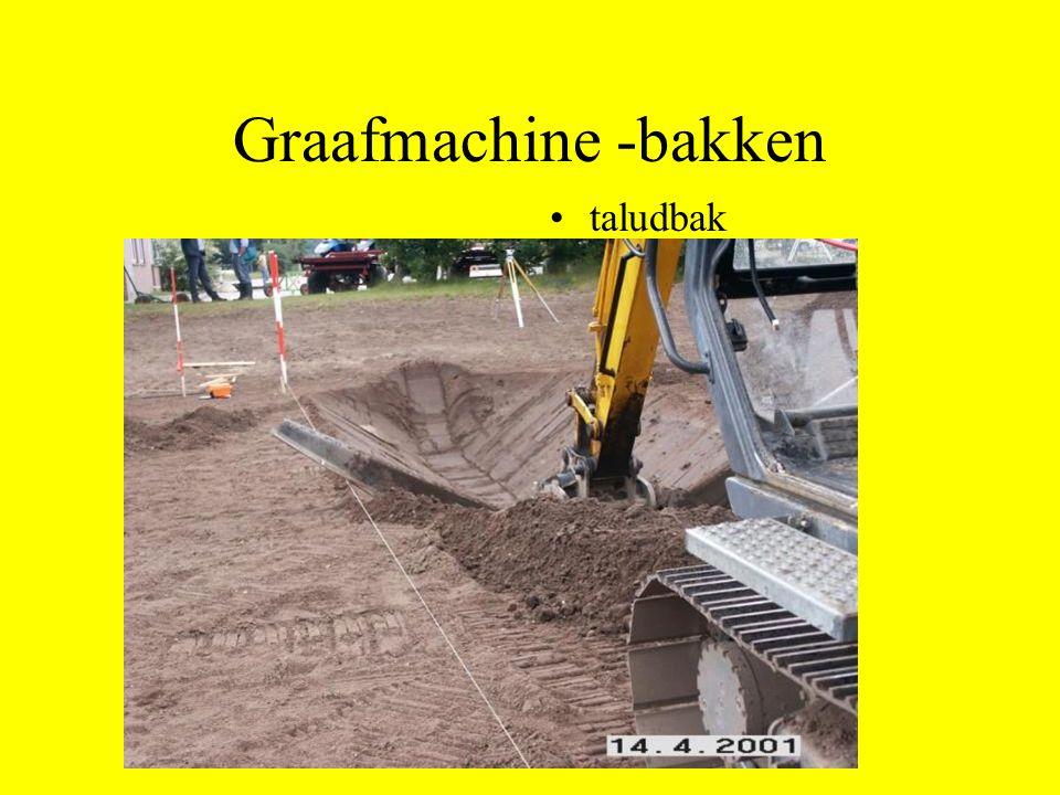 Graafmachine -bakken taludbak
