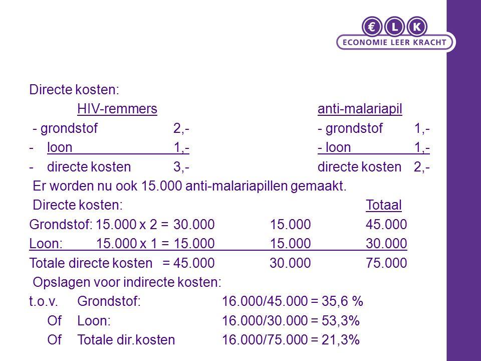 Directe kosten: HIV-remmers anti-malariapil. - grondstof 2,- - grondstof 1,- loon 1,- - loon 1,-