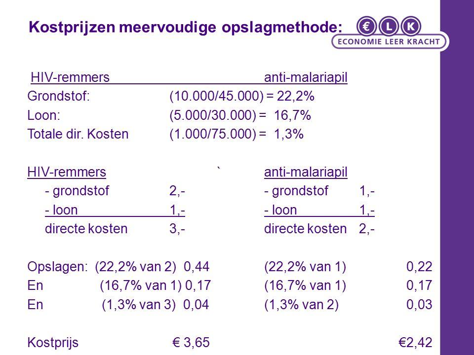 Kostprijzen meervoudige opslagmethode: