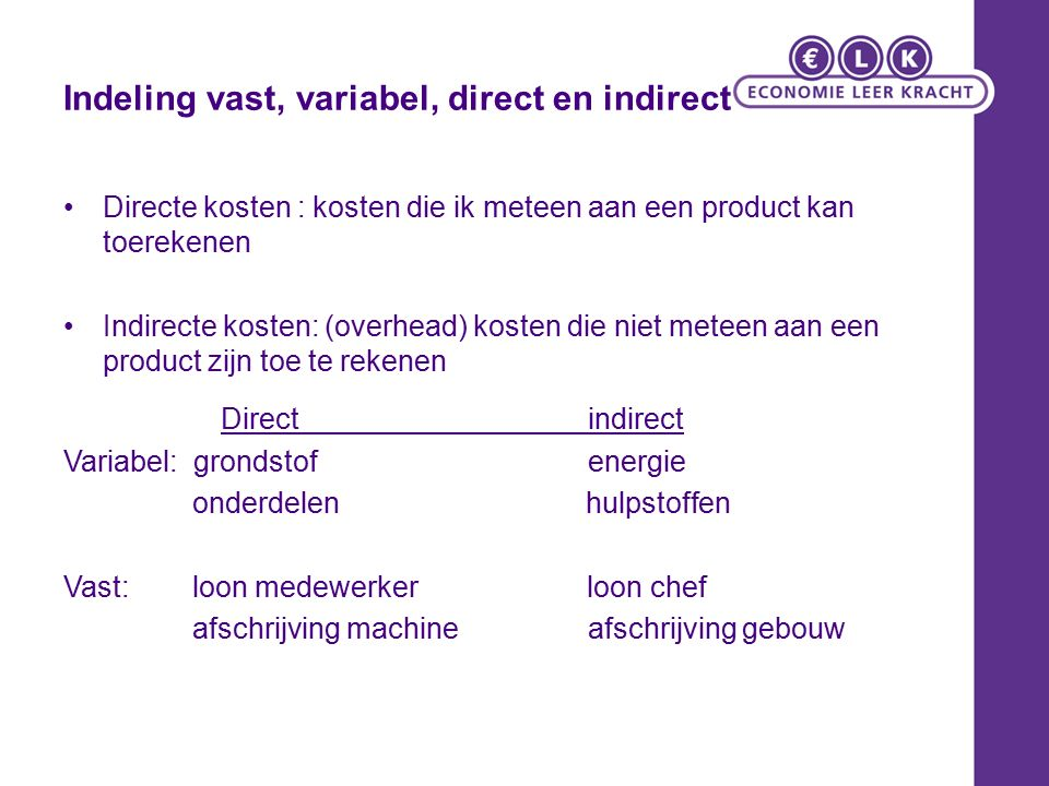 Indeling vast, variabel, direct en indirect