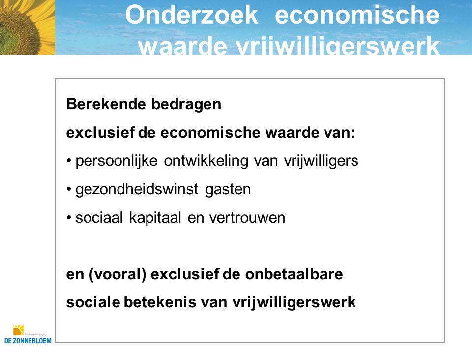Onderzoek economische waarde vrijwilligerswerk