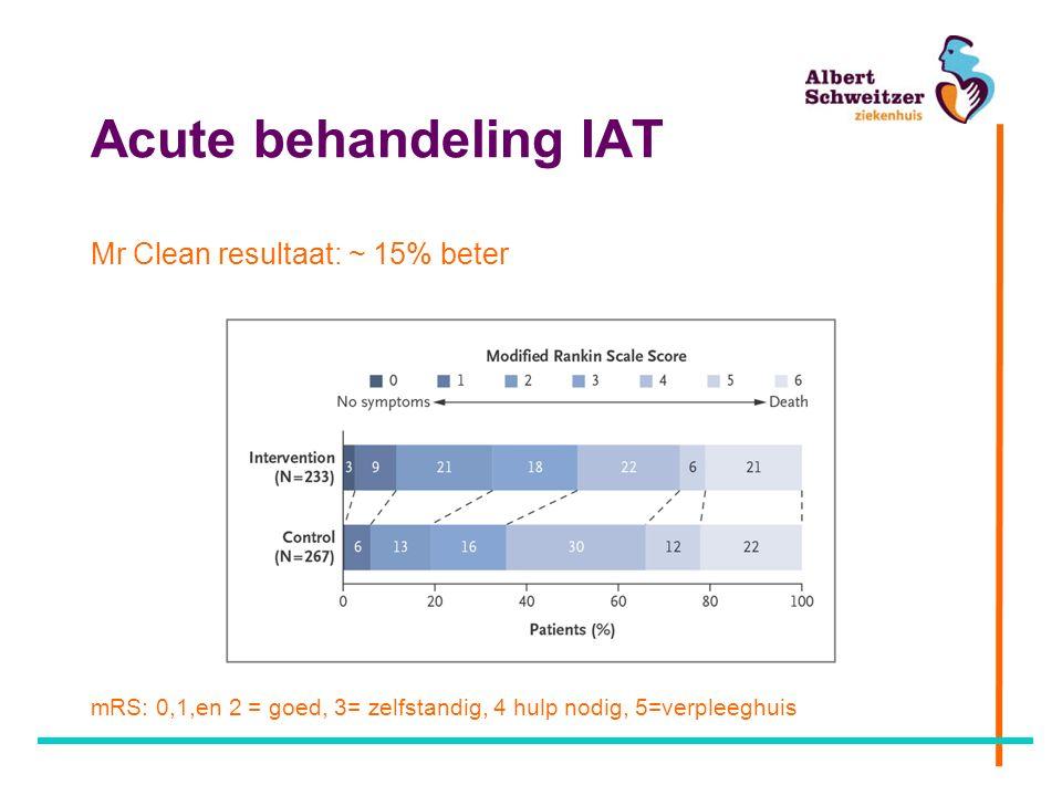 Acute behandeling IAT Mr Clean resultaat: ~ 15% beter