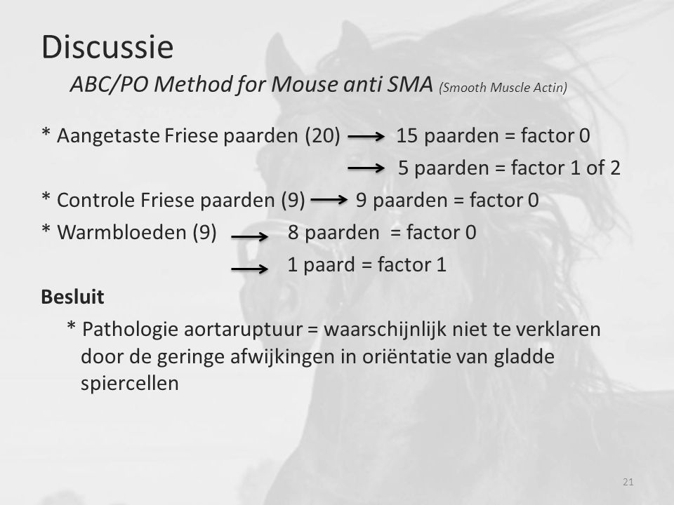 Discussie ABC/PO Method for Mouse anti SMA (Smooth Muscle Actin)