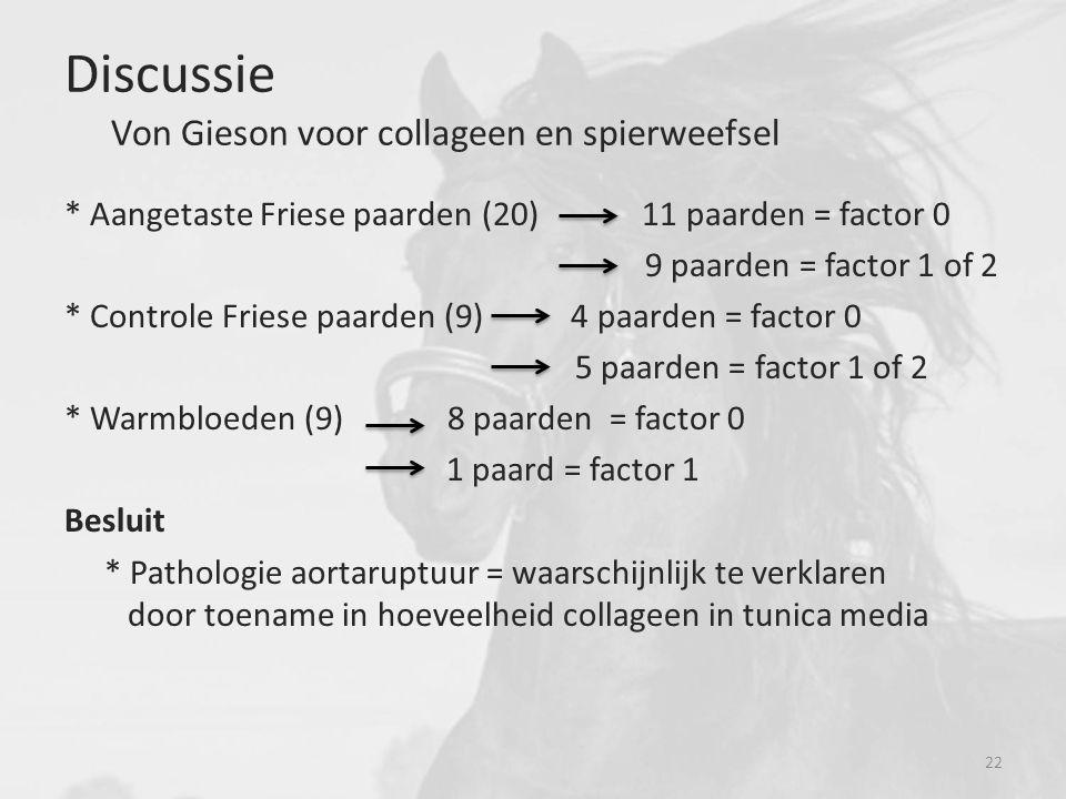 Discussie Von Gieson voor collageen en spierweefsel