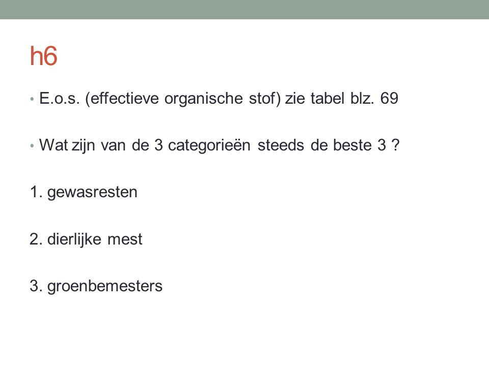 h6 E.o.s. (effectieve organische stof) zie tabel blz. 69