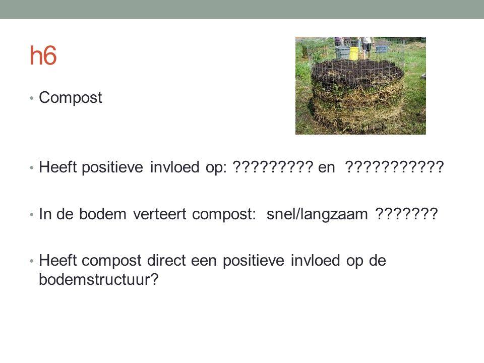 h6 Compost Heeft positieve invloed op: en