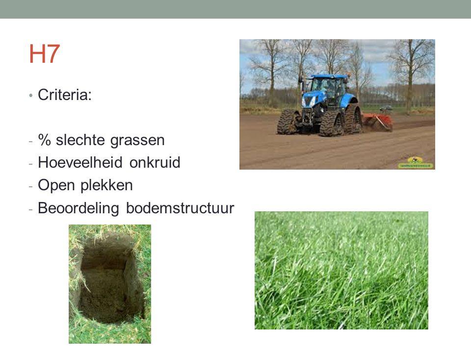 H7 Criteria: % slechte grassen Hoeveelheid onkruid Open plekken