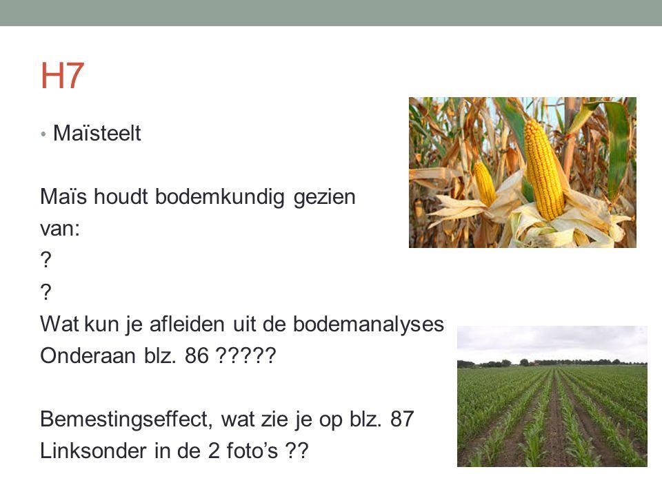 H7 Maïsteelt Maïs houdt bodemkundig gezien van: