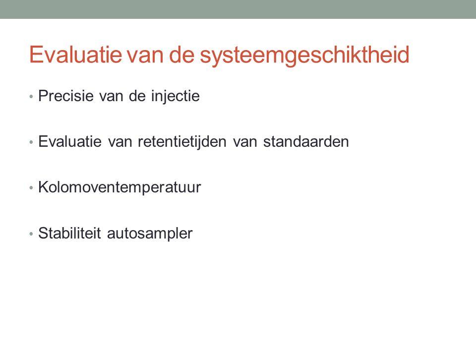 Evaluatie van de systeemgeschiktheid