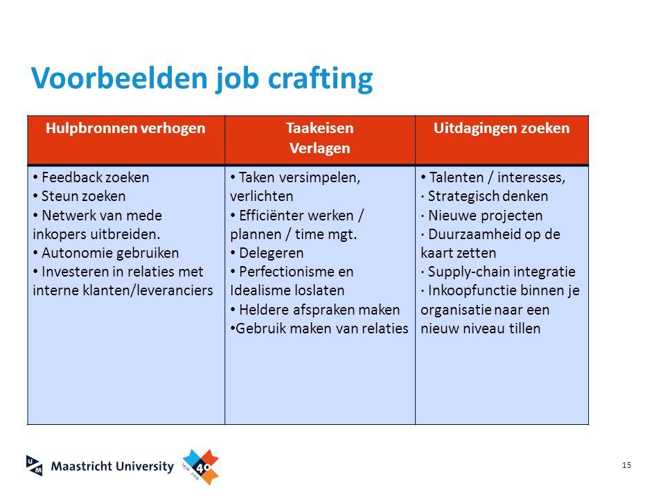 Voorbeelden job crafting