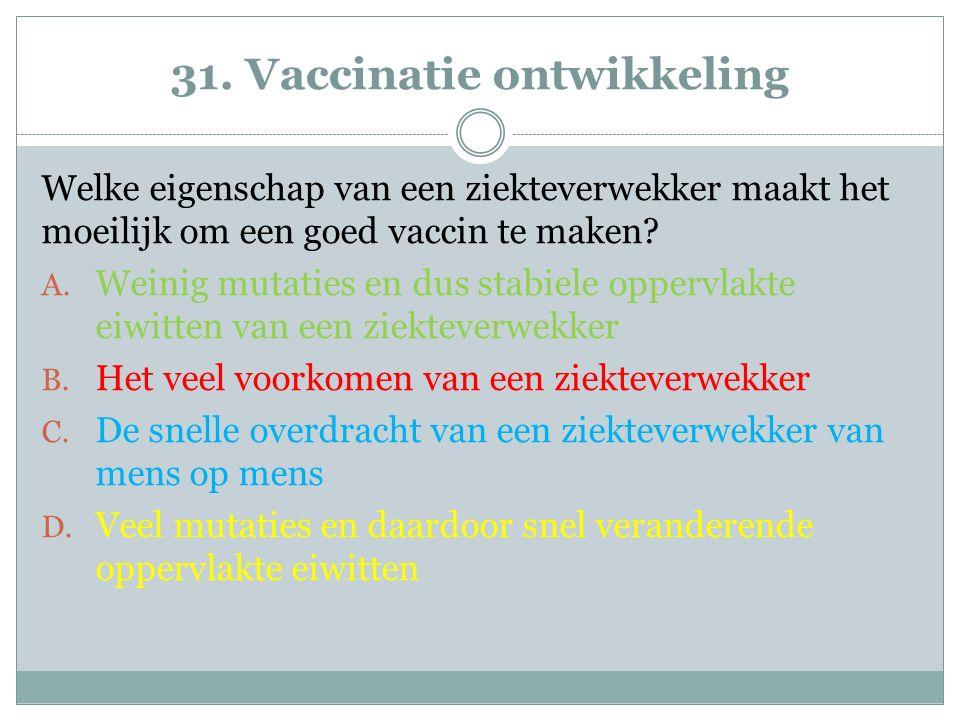 31. Vaccinatie ontwikkeling