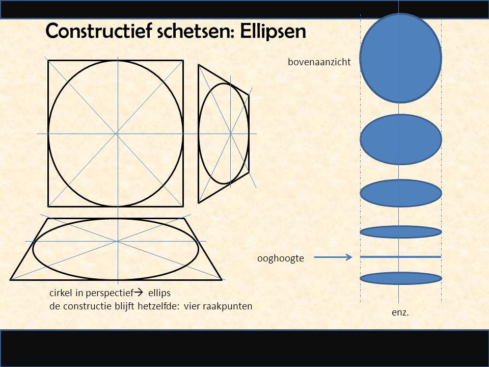 Constructief schetsen: Ellipsen