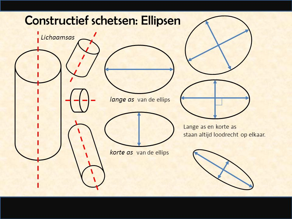 Constructief schetsen: Ellipsen