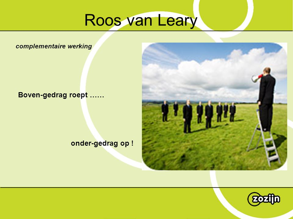 Roos van Leary Boven-gedrag roept …… onder-gedrag op !