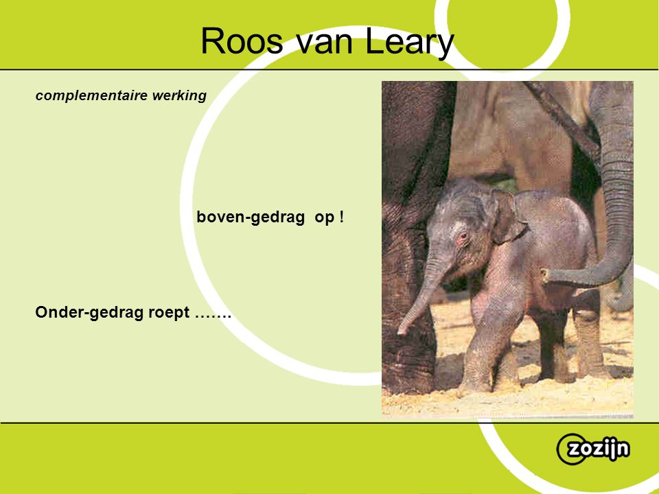 Roos van Leary boven-gedrag op ! Onder-gedrag roept …….