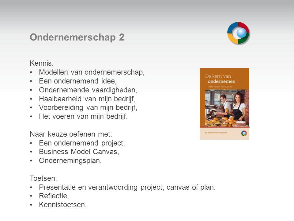 Welkom Ondernemerschap 2 Kennis: Modellen van ondernemerschap,