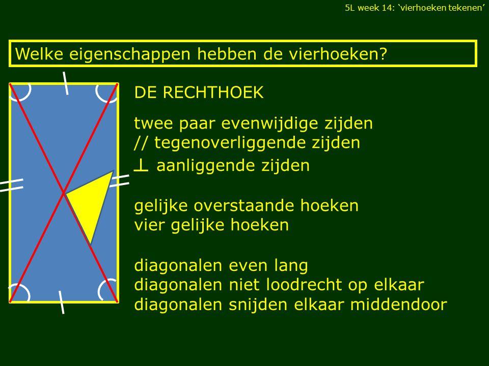 ┴ aanliggende zijden Welke eigenschappen hebben de vierhoeken