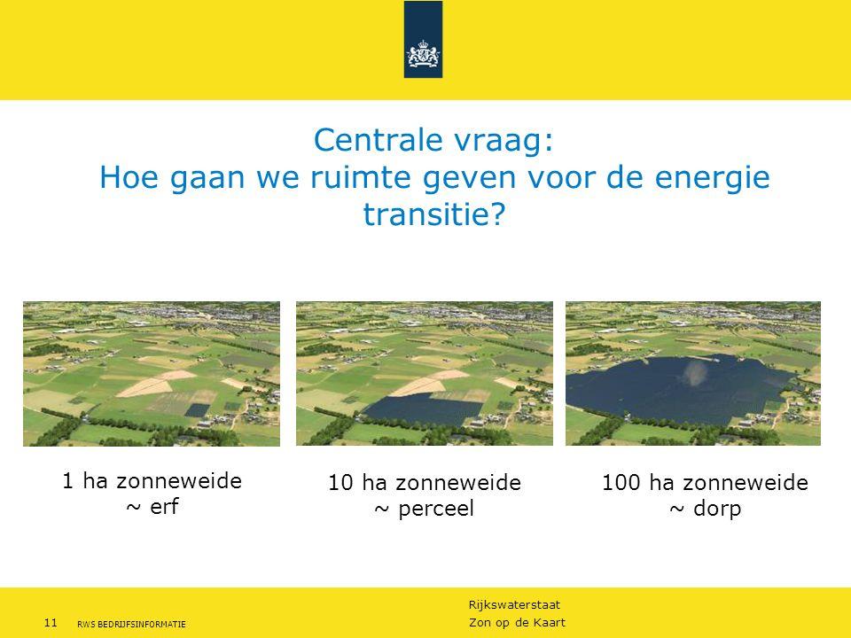 Centrale vraag: Hoe gaan we ruimte geven voor de energie transitie