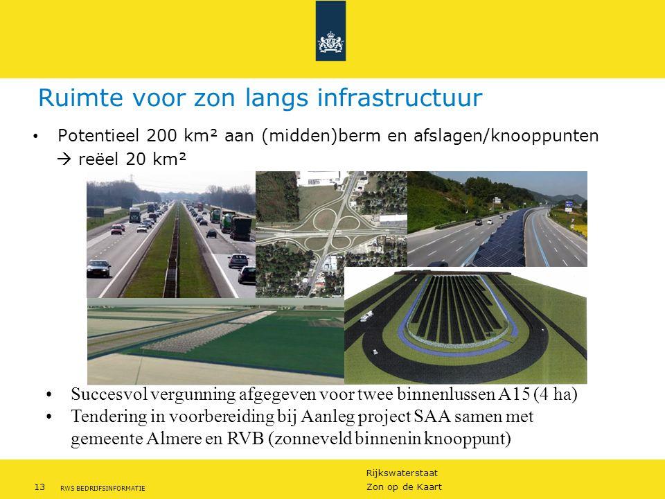 Ruimte voor zon langs infrastructuur